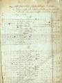 Elections municipales à Pontoise en 1790