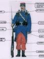 L'uniforme du soldat d'infanterie française en 1914
